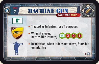 Machine Gun (Late War)