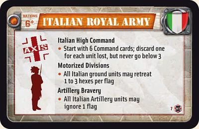 Italian Royal Army
