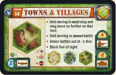 Towns & Villages
