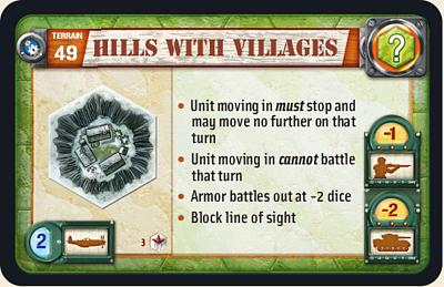 Hills With Villages