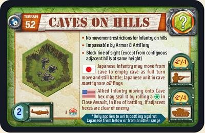 Caves On Hills