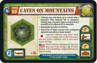 Caves On Mountains