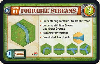 Fordable Streams