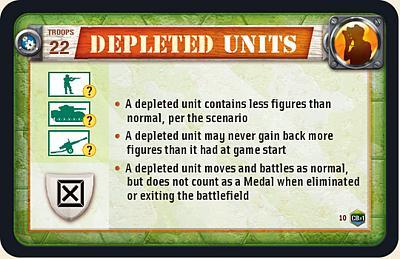 Depleted Units